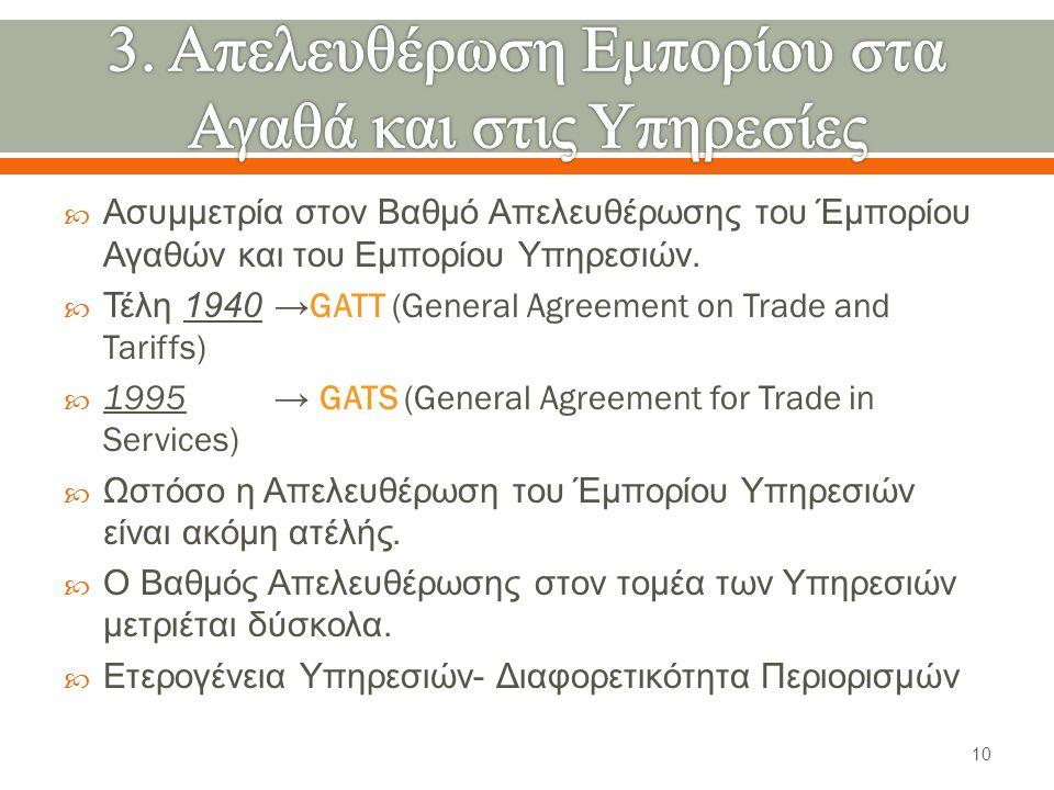 Ασυμμετρία στον Βαθμό Απελευθέρωσης του Έμπορίου Αγαθών και του Εμπορίου Υπηρεσιών.
