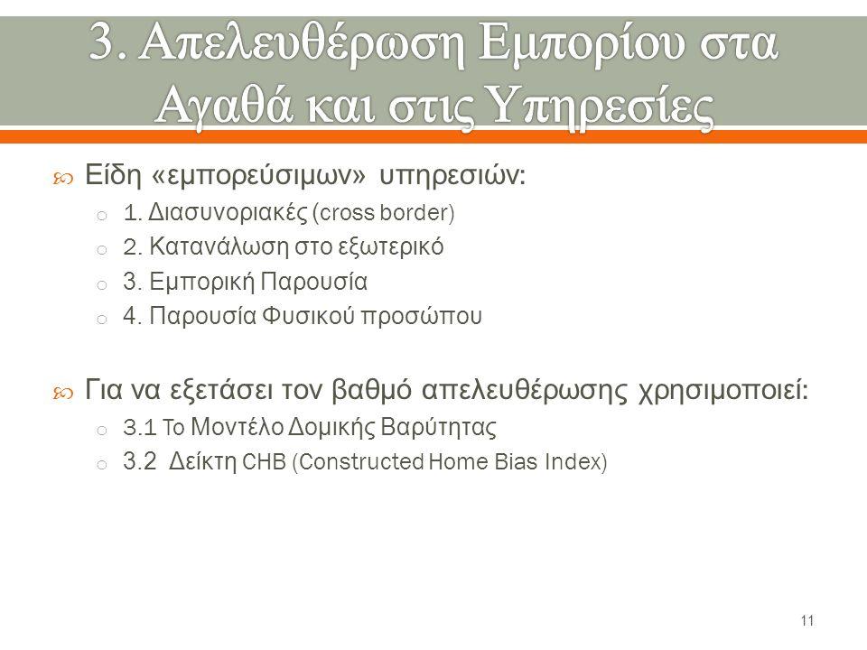  Είδη « εμπορεύσιμων » υπηρεσιών : o 1. Διασυνοριακές (cross border) o 2.