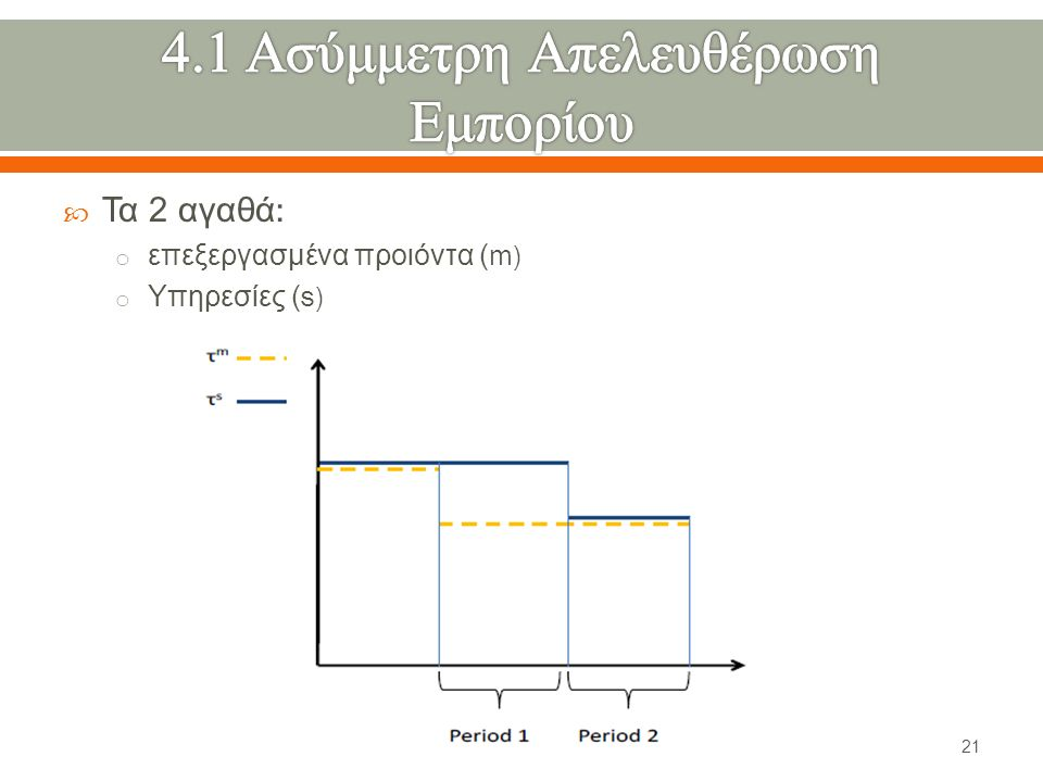  Τα 2 αγαθά : o επεξεργασμένα προιόντα (m) o Υπηρεσίες (s) 21