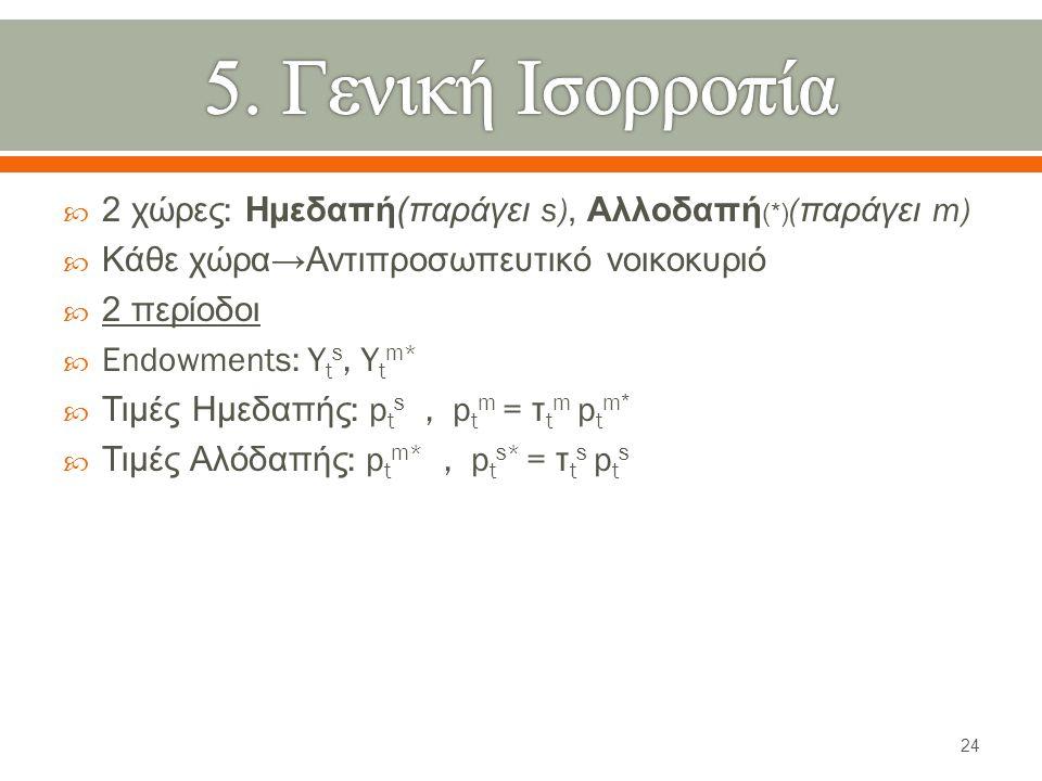 2 χώρες : Ημεδαπή ( παράγει s), Αλλοδαπή (*) ( παράγει m)  Κάθε χώρα → Αντιπροσωπευτικό νοικοκυριό  2 περίοδοι  Endowments: Y t s, Y t m*  Τιμές Ημεδαπής : p t s, p t m = τ t m p t m*  Τιμές Αλόδαπής : p t m*, p t s* = τ t s p t s 24