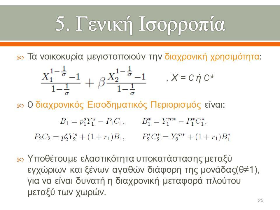  Τα νοικοκυρία μεγιστοποιούν την διαχρονική χρησιμότητα :, Χ = C ή C*  O διαχρονικός Εισοδηματικός Περιορισμός είναι :  Υποθέτουμε ελαστικότητα υποκατάστασης μεταξύ εγχώριων και ξένων αγαθών διάφορη της μονάδας ( θ ≠1), για να είναι δυνατή η διαχρονική μεταφορά πλούτου μεταξύ των χωρών.