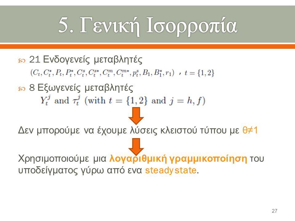  21 Ενδογενείς μεταβλητές  8 Εξωγενείς μεταβλητές Δεν μπορούμε να έχουμε λύσεις κλειστού τύπου με θ ≠1 Χρησιμοποιούμε μια λογαριθμική γραμμικοποίηση του υποδείγματος γύρω από ενα steady state.