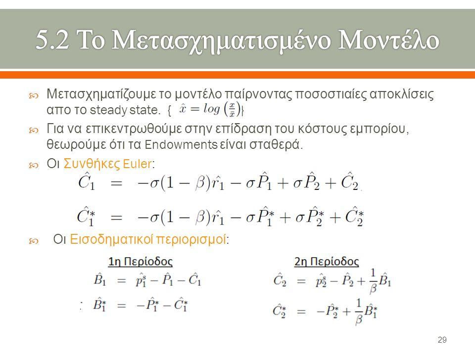  Μετασχηματίζουμε το μοντέλο παίρνοντας ποσοστιαίες αποκλίσεις απο το steady state.