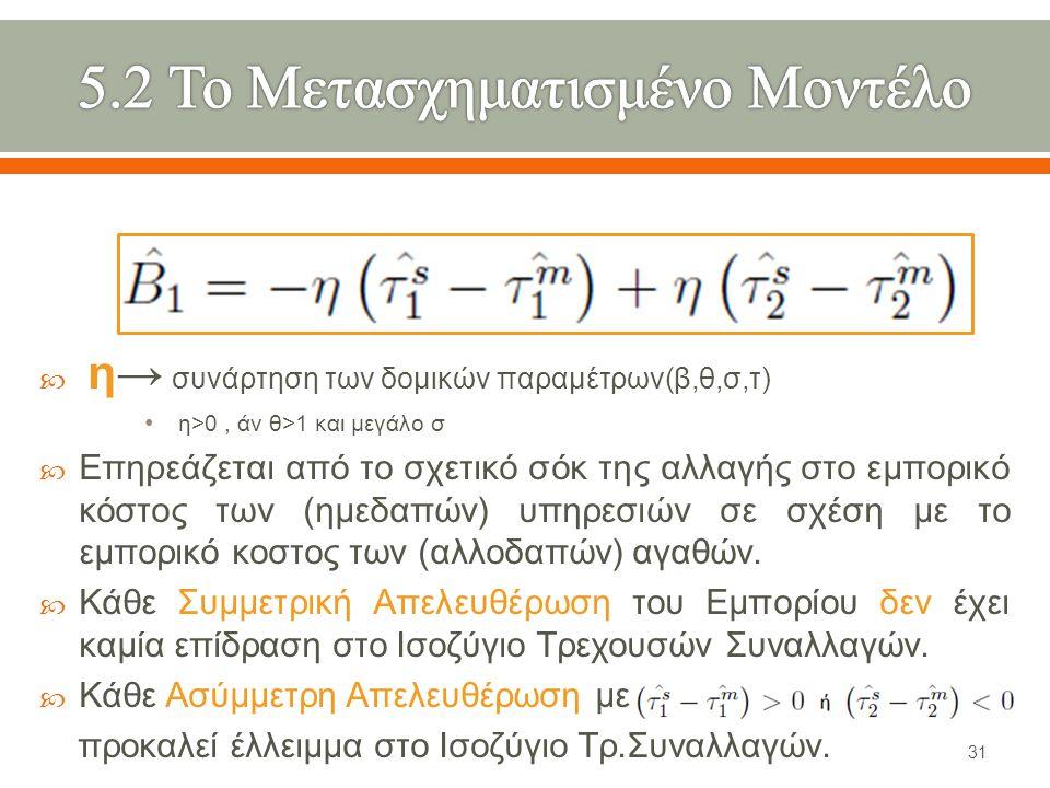  η → συνάρτηση των δομικών παραμέτρων ( β, θ, σ, τ ) η >0, άν θ >1 και μεγάλο σ  Επηρεάζεται από το σχετικό σόκ της αλλαγής στο εμπορικό κόστος των ( ημεδαπών ) υπηρεσιών σε σχέση με το εμπορικό κοστος των ( αλλοδαπών ) αγαθών.