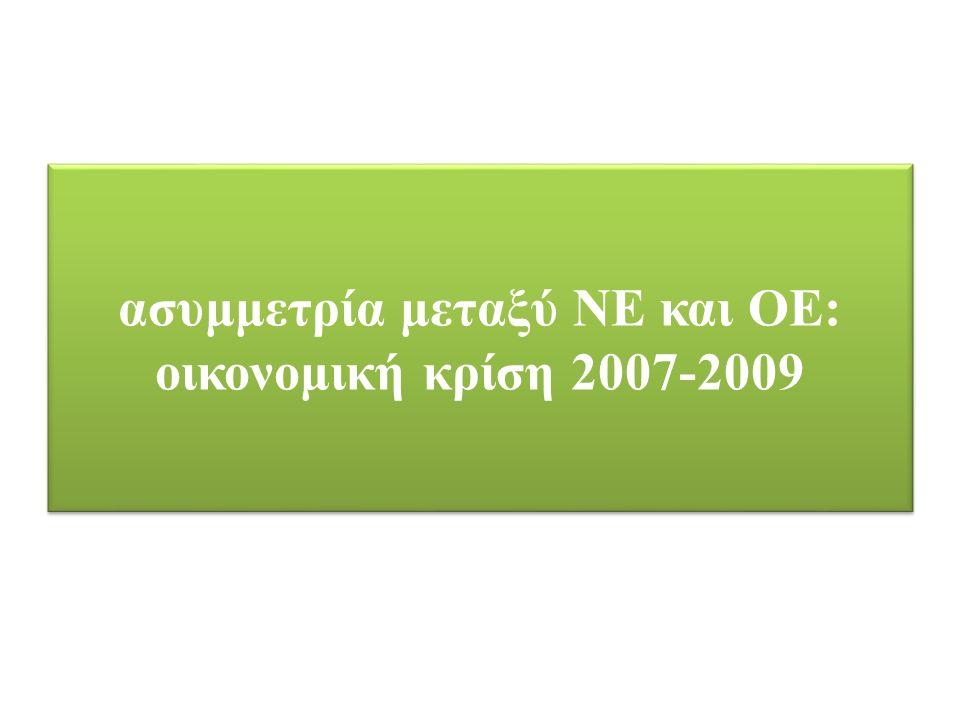 ασυμμετρία μεταξύ ΝΕ και ΟΕ: οικονομική κρίση 2007-2009