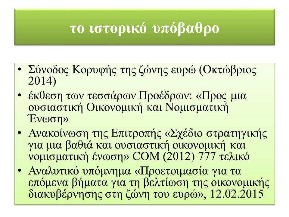 το ιστορικό υπόβαθρο Σύνοδος Κορυφής της ζώνης ευρώ (Οκτώβριος 2014) έκθεση των τεσσάρων Προέδρων: «Προς μια ουσιαστική Οικονομική και Νομισματική Ένωση» Ανακοίνωση της Επιτροπής «Σχέδιο στρατηγικής για μια βαθιά και ουσιαστική οικονομική και νομισματική ένωση» COM (2012) 777 τελικό Αναλυτικό υπόμνημα «Προετοιμασία για τα επόμενα βήματα για τη βελτίωση της οικονομικής διακυβέρνησης στη ζώνη του ευρώ», 12.02.2015 Σύνοδος Κορυφής της ζώνης ευρώ (Οκτώβριος 2014) έκθεση των τεσσάρων Προέδρων: «Προς μια ουσιαστική Οικονομική και Νομισματική Ένωση» Ανακοίνωση της Επιτροπής «Σχέδιο στρατηγικής για μια βαθιά και ουσιαστική οικονομική και νομισματική ένωση» COM (2012) 777 τελικό Αναλυτικό υπόμνημα «Προετοιμασία για τα επόμενα βήματα για τη βελτίωση της οικονομικής διακυβέρνησης στη ζώνη του ευρώ», 12.02.2015