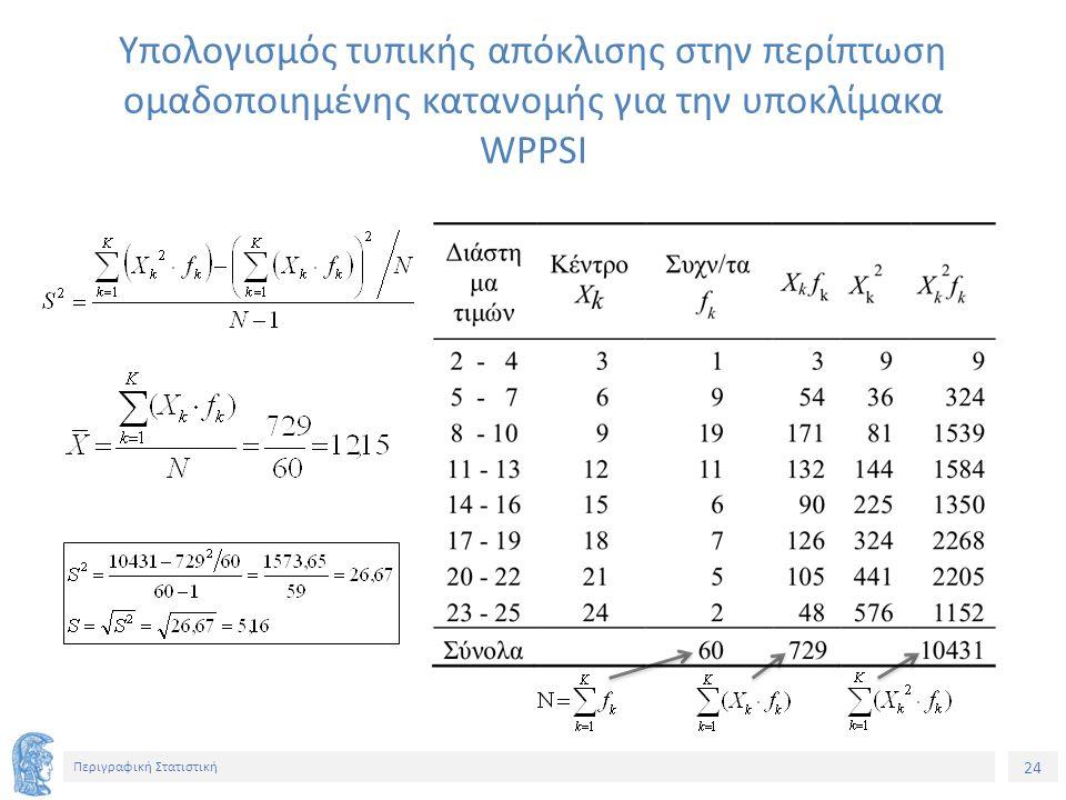 24 Περιγραφική Στατιστική Υπολογισμός τυπικής απόκλισης στην περίπτωση ομαδοποιημένης κατανομής για την υποκλίμακα WPPSI