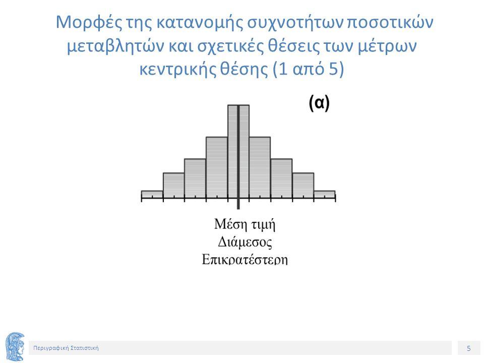 26 Περιγραφική Στατιστική Οι παράγοντες που επιδρούν στη μεταβλητότητα των τιμών και καθορίζουν την επιλογή του μέτρου διασποράς Ακραίες τιμές και έντονη ασυμμετρία Επιδρούν στο εύρος, διακύμανση και τυπική απόκλιση Το μέγεθος του δείγματος Επιδρά στο εύρος Σταθερότητα της δειγματοληψίας Όταν σχηματίζονται μερικά δείγματα από τον ίδιο πληθυσμό τότε αναμένεται μια ομοιότητα μεταξύ αυτών των δειγμάτων.