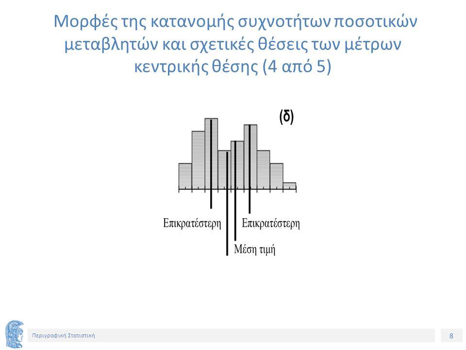 9 Περιγραφική Στατιστική Μορφές της κατανομής συχνοτήτων ποσοτικών μεταβλητών και σχετικές θέσεις των μέτρων κεντρικής θέσης (5 από 5) Στο ερώτημα, ποιο μέτρο χρησιμοποιείται συνήθως, η απάντηση εξαρτάται από: Τον τύπο των δεδομένων Από τη μορφή της κατανομής των τιμών H κατανομή εμφανίζει μεγάλη ασυμμετρία (δ) Υπάρχουν ιδιαίτερα ακραίες τιμές (α) Κάποια υποκείμενα παίρνουν απροσδιόριστες τιμές (β) Η κατανομή είναι ανοικτών ορίων (γ)