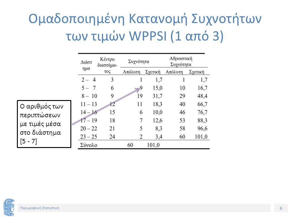 7 Περιγραφική Στατιστική Γραφική παράσταση κατανομής ποσοτικής μεταβλητής: Ιστόγραμμα συχνοτήτων Ομαδοποιημένη Κατανομή Συχνοτήτων των τιμών WPPSI (2 από 3) Απλές συχνότητες Κέντρα διαστημάτων