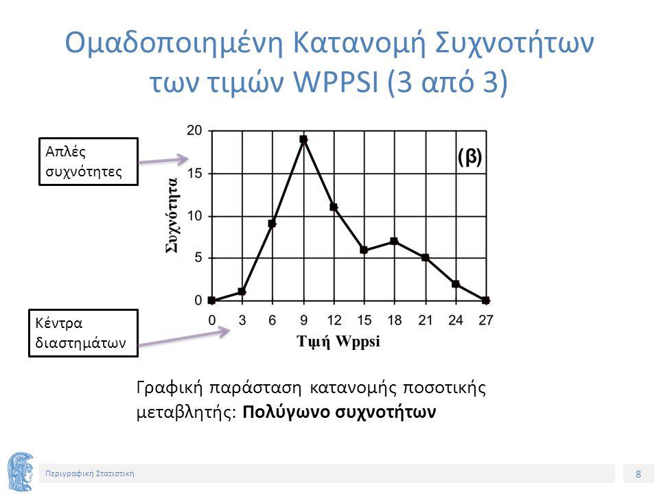 19 Περιγραφική Στατιστική Το άθροισμα όλων των τιμών της μεταβλητής μπορεί να γραφεί: Συμβολισμός της κατανομής συχνοτήτων