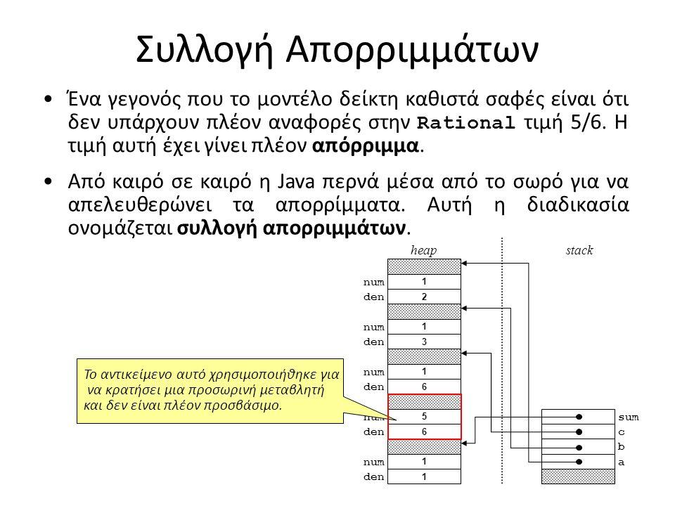 Συλλογή Απορριμμάτων Ένα γεγονός που το μοντέλο δείκτη καθιστά σαφές είναι ότι δεν υπάρχουν πλέον αναφορές στην Rational τιμή 5/6.