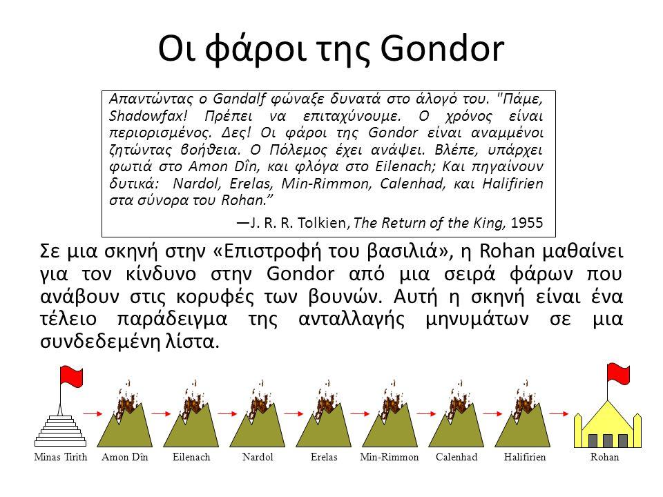 Οι φάροι της Gondor Minas TirithAmon DînEilenachNardolErelasMin-RimmonCalenhadHalifirienRohan Απαντώντας ο Gandalf φώναξε δυνατά στο άλογό του.