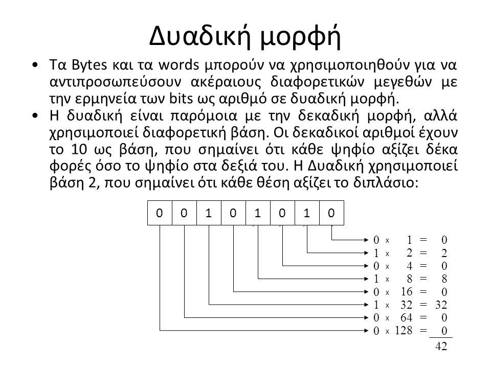 Δυαδική μορφή Το δεξιότερο ψηφίο είναι η μονάδα. Το επόμενο δίνει τον αριθμό των 2. Το επόμενο δίνει τον αριθμό των 4. Και ούτω καθεξής.. Τα Bytes και