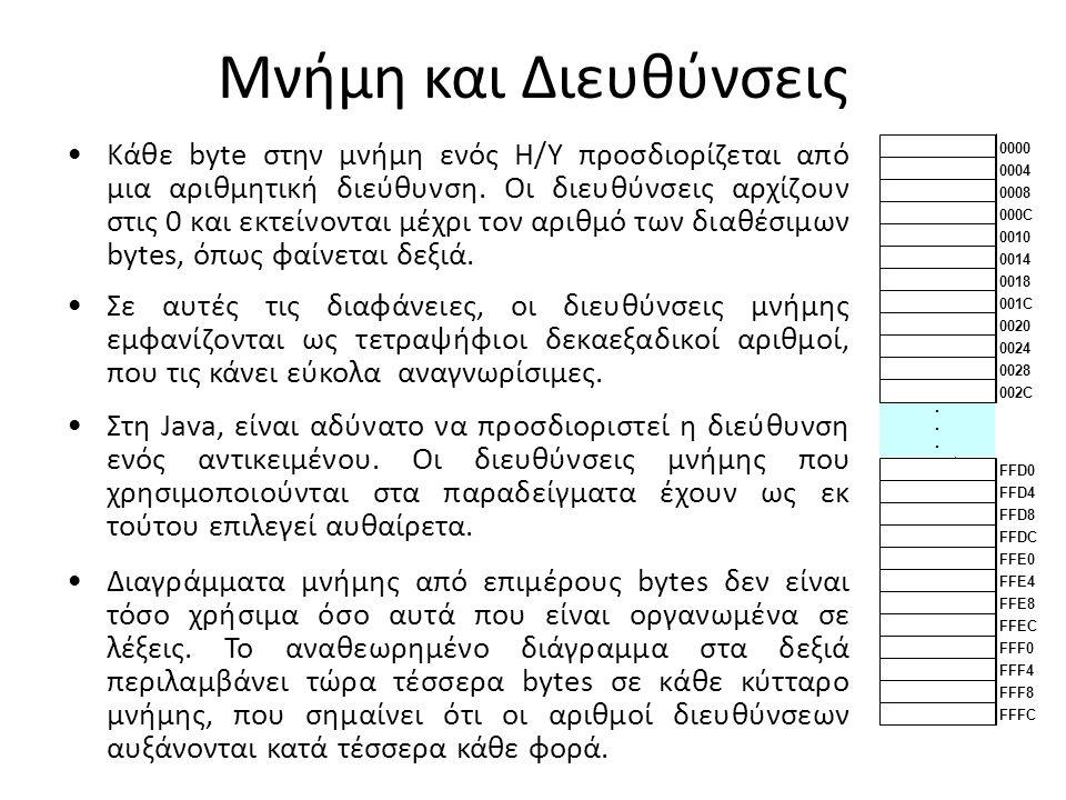 Μνήμη και Διευθύνσεις Κάθε byte στην μνήμη ενός Η/Υ προσδιορίζεται από μια αριθμητική διεύθυνση. Οι διευθύνσεις αρχίζουν στις 0 και εκτείνονται μέχρι