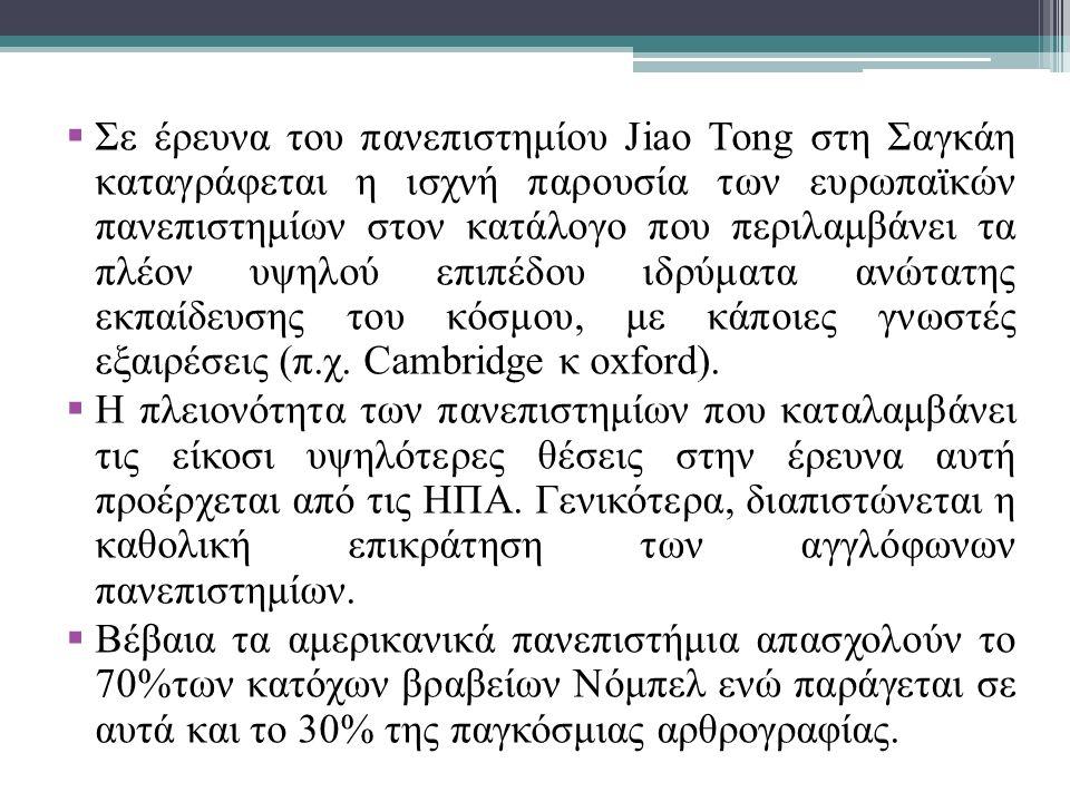  Σε έρευνα του πανεπιστημίου Jiao Tong στη Σαγκάη καταγράφεται η ισχνή παρουσία των ευρωπαϊκών πανεπιστημίων στον κατάλογο που περιλαμβάνει τα πλέον υψηλού επιπέδου ιδρύματα ανώτατης εκπαίδευσης του κόσμου, με κάποιες γνωστές εξαιρέσεις (π.χ.
