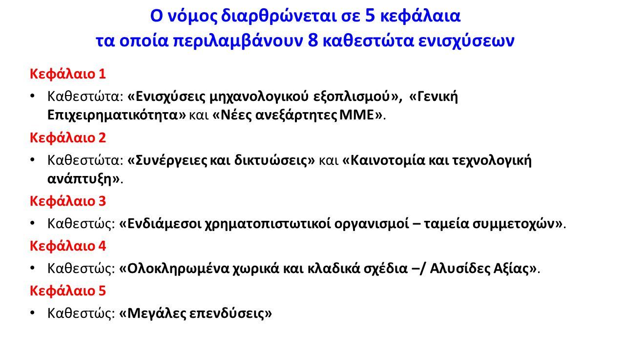 Βελτίωση νομοθεσίας για προσέλκυση Ξένων Αμεσων Επενδύσεων Εγκατάσταση αλλοδαπών εταιρειών για παροχή ενδοομιλικών υπηρεσιών (Ν.3427/2005 κεφ ΣΤ) Χορήγηση άδειας διαμονής σε πολίτες τρίτων χωρών για επενδυτική δραστηριότητα (Ν.4251/2013 άρ 16) Νομοθεσία για Στρατηγικές Επενδύσεις (Fast Track - Ν.3894/2010, Ν.