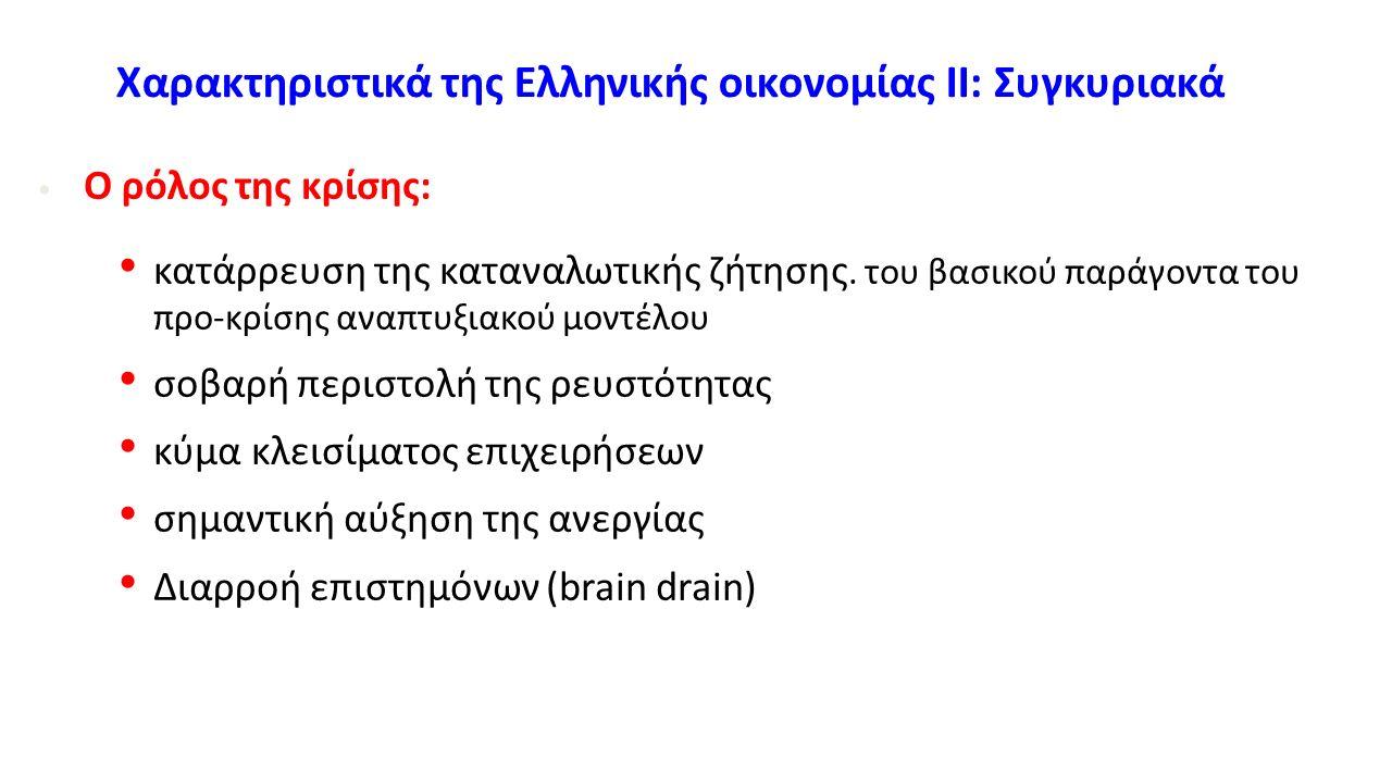 Χαρακτηριστικά της Ελληνικής οικονομίας ΙΙ: Συγκυριακά Ο ρόλος της κρίσης: κατάρρευση της καταναλωτικής ζήτησης. του βασικού παράγοντα του προ-κρίσης
