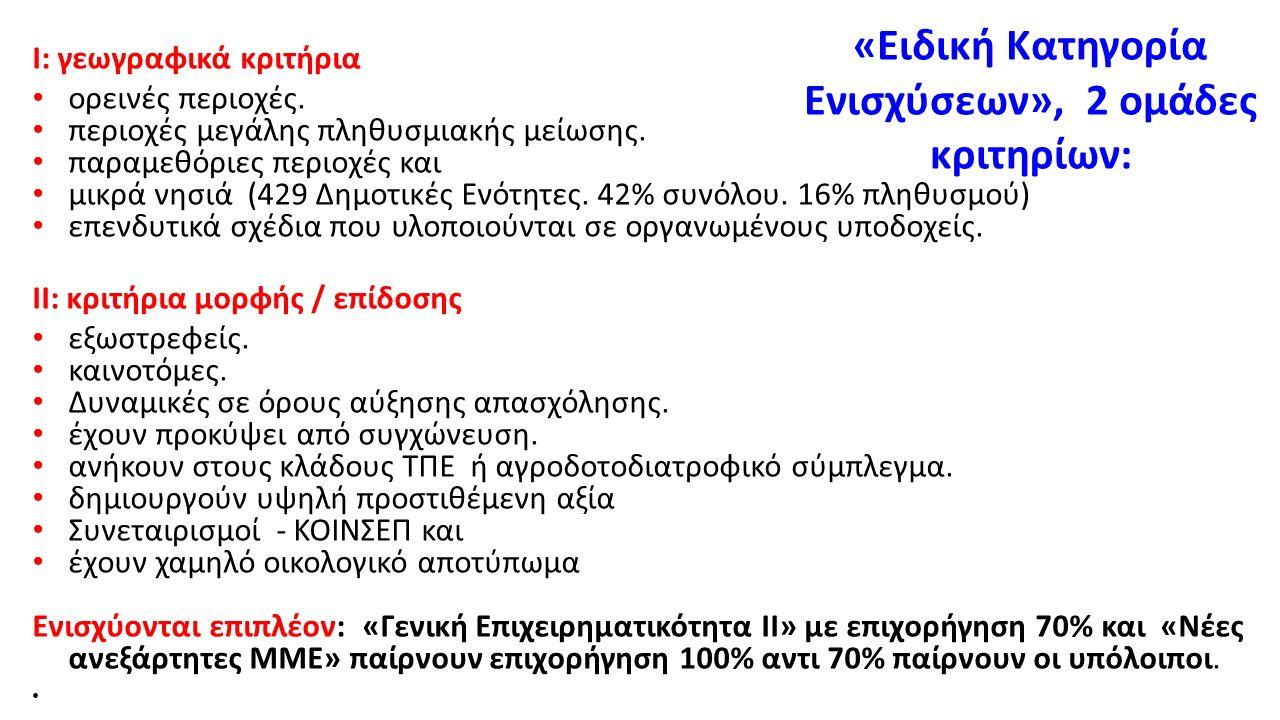 Η Ελλάδα «διπλή πίεση»  Νέο «branding» της Ελλάδας 1o Software Engineering made in Greece Ελλάδα αναδειχθεί σε πόλο προσέλκυσης επενδύσεων ΤΠΕ.