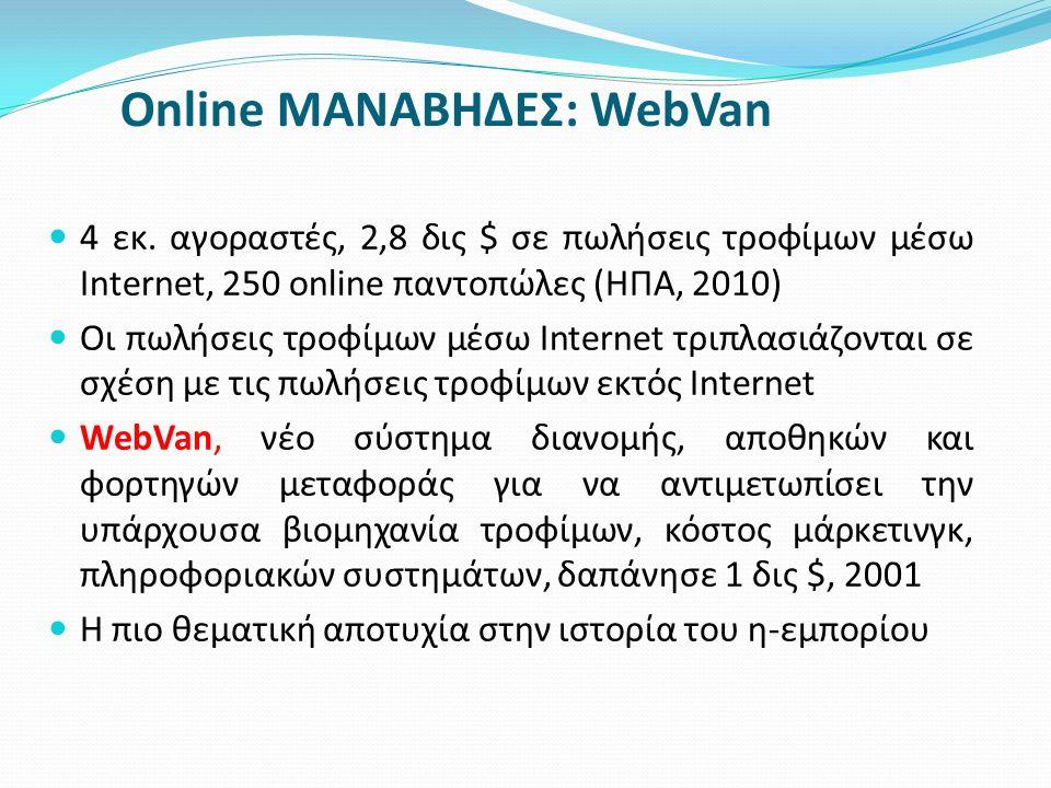 Online ΜΑΝΑΒΗΔΕΣ: WebVan 4 εκ. αγοραστές, 2,8 δις $ σε πωλήσεις τροφίμων μέσω Internet, 250 online παντοπώλες (ΗΠΑ, 2010) Οι πωλήσεις τροφίμων μέσω In
