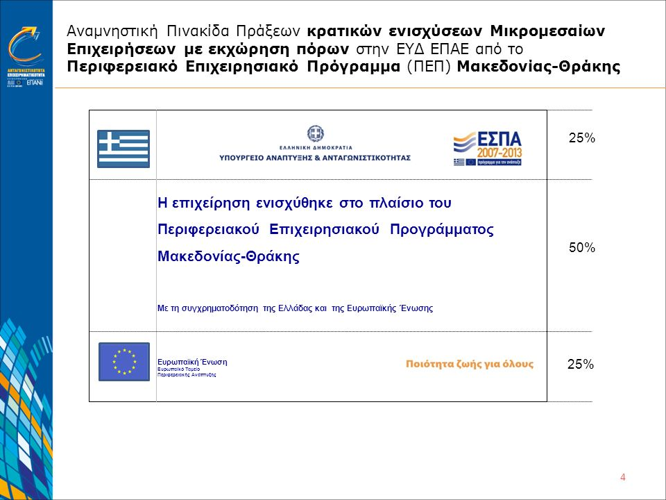 4 Αναμνηστική Πινακίδα Πράξεων κρατικών ενισχύσεων Μικρομεσαίων Επιχειρήσεων με εκχώρηση πόρων στην ΕΥΔ ΕΠΑΕ από το Περιφερειακό Επιχειρησιακό Πρόγραμμα (ΠΕΠ) Μακεδονίας-Θράκης Η επιχείρηση ενισχύθηκε στο πλαίσιο του Περιφερειακού Επιχειρησιακού Προγράμματος Μακεδονίας-Θράκης Με τη συγχρηματοδότηση της Ελλάδας και της Ευρωπαϊκής Ένωσης Ευρωπαϊκή Ένωση Ευρωπαϊκό Ταμείο Περιφερειακής Ανάπτυξης 25% 50% 25%