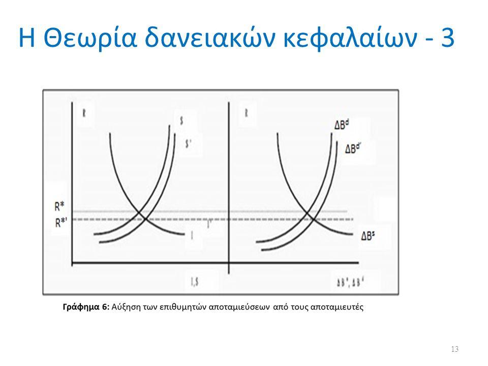 Η Θεωρία δανειακών κεφαλαίων - 3 13