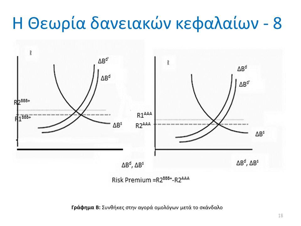 Η Θεωρία δανειακών κεφαλαίων - 8 18