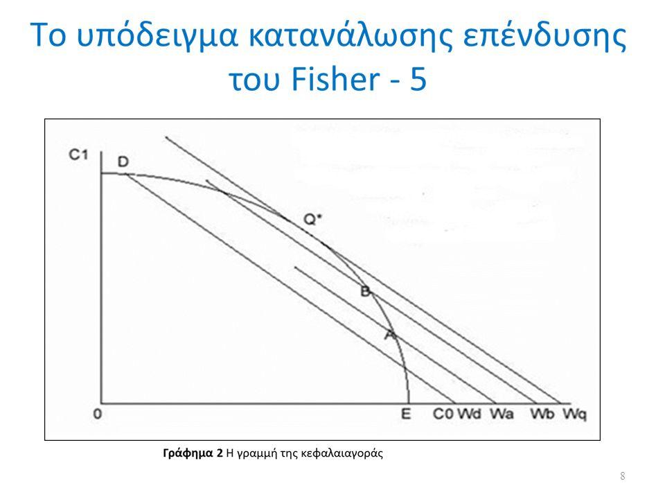 Το υπόδειγμα κατανάλωσης επένδυσης του Fisher λαμβάνοντας υπόψη τις ατέλειες των κεφαλαιαγορών - 3 Υποθέτοντας ότι η μείωση του κόστους συναλλαγής είναι μεγαλύτερη από το κόστος που επιβάλλει ο χρηματοπιστωτικός οργανισμός: Ευκαιρία κέρδους από την χρηματοοικονομική διαμεσολάβηση: 29