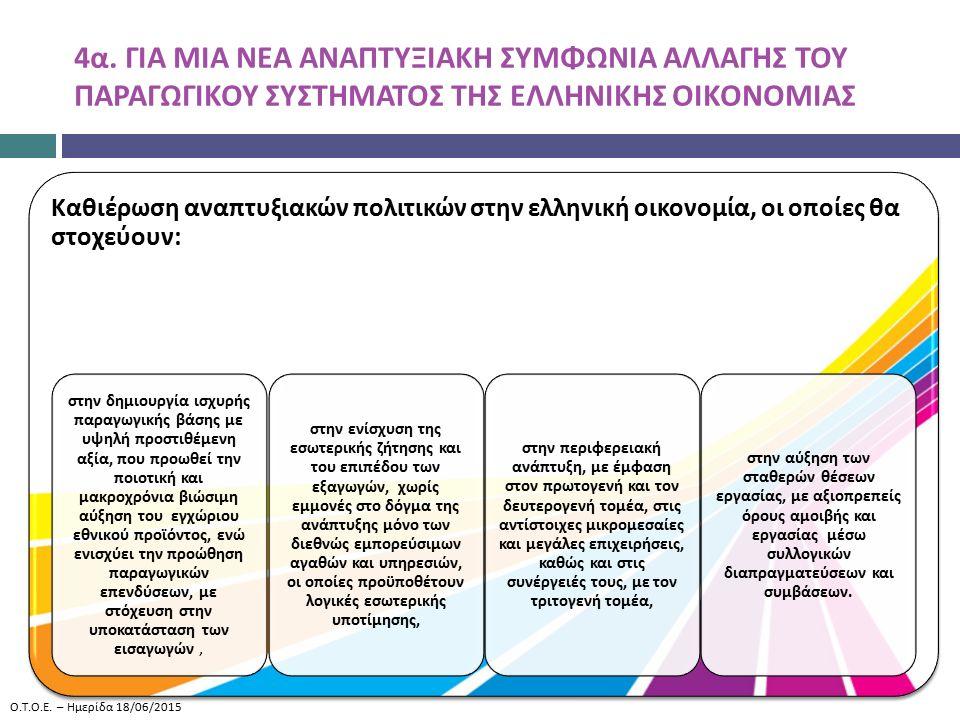 4 α. ΓΙΑ ΜΙΑ ΝΕΑ ΑΝΑΠΤΥΞΙΑΚΗ ΣΥΜΦΩΝΙΑ ΑΛΛΑΓΗΣ ΤΟΥ ΠΑΡΑΓΩΓΙΚΟΥ ΣΥΣΤΗΜΑΤΟΣ ΤΗΣ ΕΛΛΗΝΙΚΗΣ ΟΙΚΟΝΟΜΙΑΣ Καθιέρωση ανα π τυξιακών π ολιτικών στην ελληνική οι