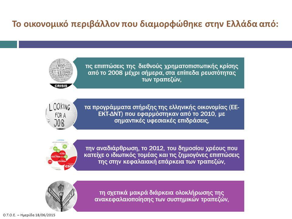 Το οικονομικό περιβάλλον που διαμορφώθηκε στην Ελλάδα από : τις επιπτώσεις της διεθνούς χρηματοπιστωτικής κρίσης από το 2008 μέχρι σήμερα, στα επίπεδα ρευστότητας των τραπεζών, τα προγράμματα στήριξης της ελληνικής οικονομίας (ΕΕ- ΕΚΤ-ΔΝΤ) που εφαρμόστηκαν από το 2010, με σημαντικές υφεσιακές επιδράσεις, την αναδιάρθρωση, το 2012, του δημοσίου χρέους που κατείχε ο ιδιωτικός τομέας και τις ζημιογόνες επιπτώσεις της στην κεφαλαιακή επάρκεια των τραπεζών, τη σχετικά μακρά διάρκεια ολοκλήρωσης της ανακεφαλαιοποίησης των συστημικών τραπεζών, Ο.