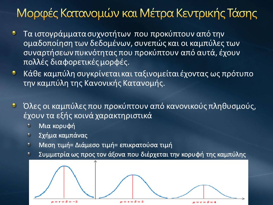 Τα ιστογράμματα συχνοτήτων που προκύπτουν από την ομαδοποίηση των δεδομένων, συνεπώς και οι καμπύλες των συναρτήσεων πυκνότητας που προκύπτουν από αυτά, έχουν πολλές διαφορετικές μορφές.
