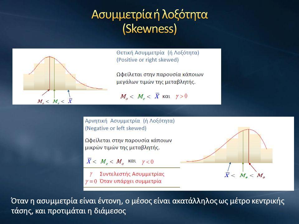 Όταν η ασυμμετρία είναι έντονη, ο μέσος είναι ακατάλληλος ως μέτρο κεντρικής τάσης, και προτιμάται η διάμεσος