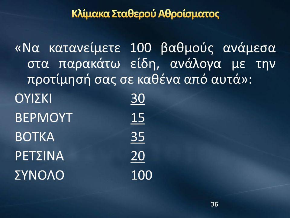 36 «Να κατανείμετε 100 βαθμούς ανάμεσα στα παρακάτω είδη, ανάλογα με την προτίμησή σας σε καθένα από αυτά»: ΟΥΙΣΚΙ 30 ΒΕΡΜΟΥΤ 15 ΒΟΤΚΑ 35 ΡΕΤΣΙΝΑ 20 ΣΥΝΟΛΟ100