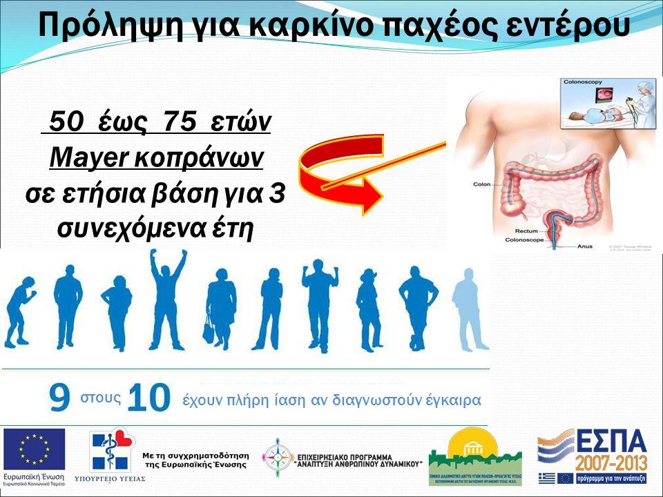 50 έως 75 ετών Mayer κοπράνων σε ετήσια βάση για 3 συνεχόμενα έτη έχουν πλήρη ίαση αν διαγνωστούν έγκαιρα στους Πρόληψη για καρκίνο παχέος εντέρου