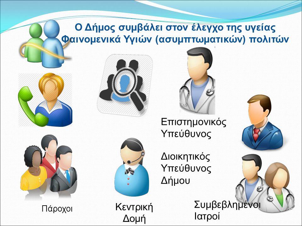 Ο Δήμος συμβάλει στον έλεγχο της υγείας Φαινομενικά Υγιών (ασυμπτωματικών) πολιτών Κεντρική Δομή Επιστημονικός Υπεύθυνος Διοικητικός Υπεύθυνος Δήμου Πάροχοι Συμβεβλημένοι Ιατροί