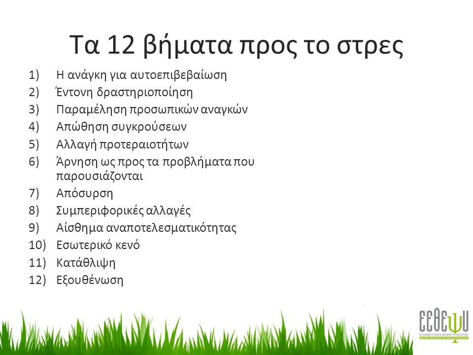 Τα 12 βήματα προς το στρες 1)Η ανάγκη για αυτοεπιβεβαίωση 2)Έντονη δραστηριοποίηση 3)Παραμέληση προσωπικών αναγκών 4)Απώθηση συγκρούσεων 5)Αλλαγή προτεραιοτήτων 6)Άρνηση ως προς τα προβλήματα που παρουσιάζονται 7)Απόσυρση 8)Συμπεριφορικές αλλαγές 9)Αίσθημα αναποτελεσματικότητας 10)Εσωτερικό κενό 11)Κατάθλιψη 12)Εξουθένωση