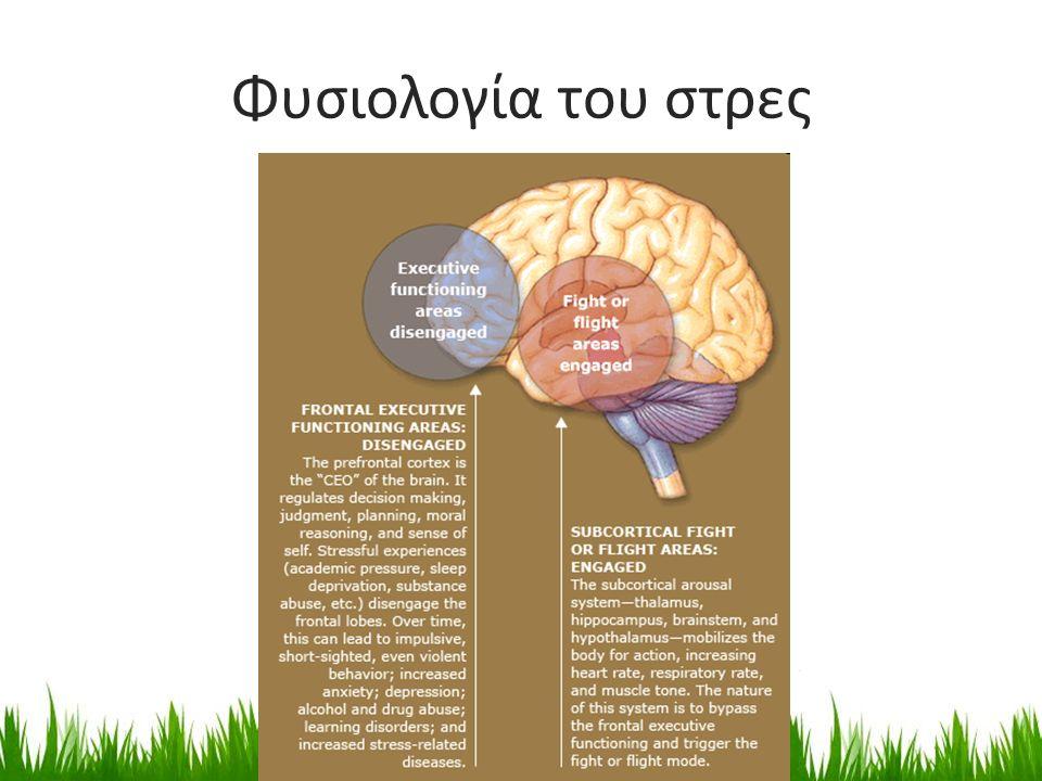 Φυσιολογία του στρες