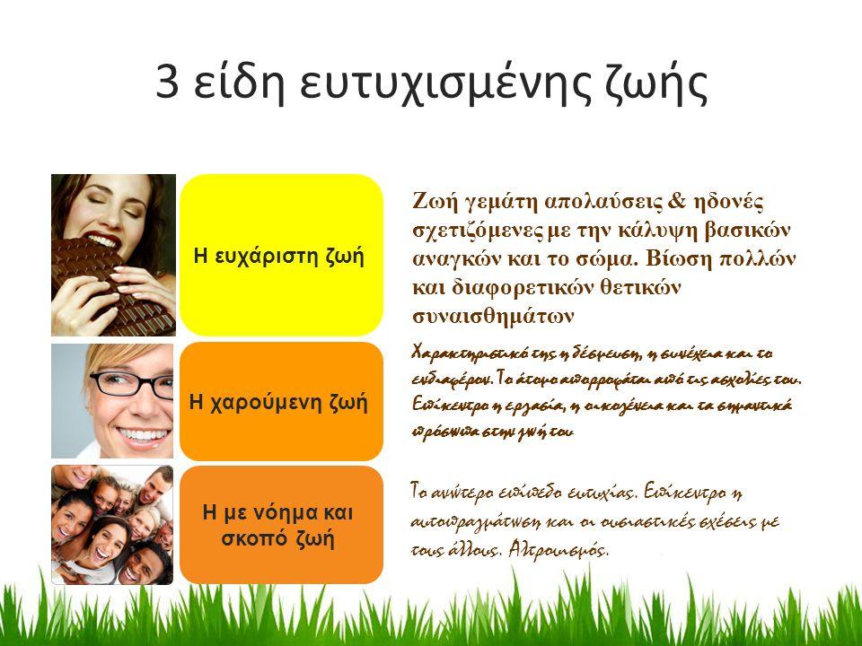 3 είδη ευτυχισμένης ζωής Η ευχάριστη ζωή Η χαρούμενη ζωή Ζωή γεμάτη απολαύσεις & ηδονές σχετιζόμενες με την κάλυψη βασικών αναγκών και το σώμα. Βίωση