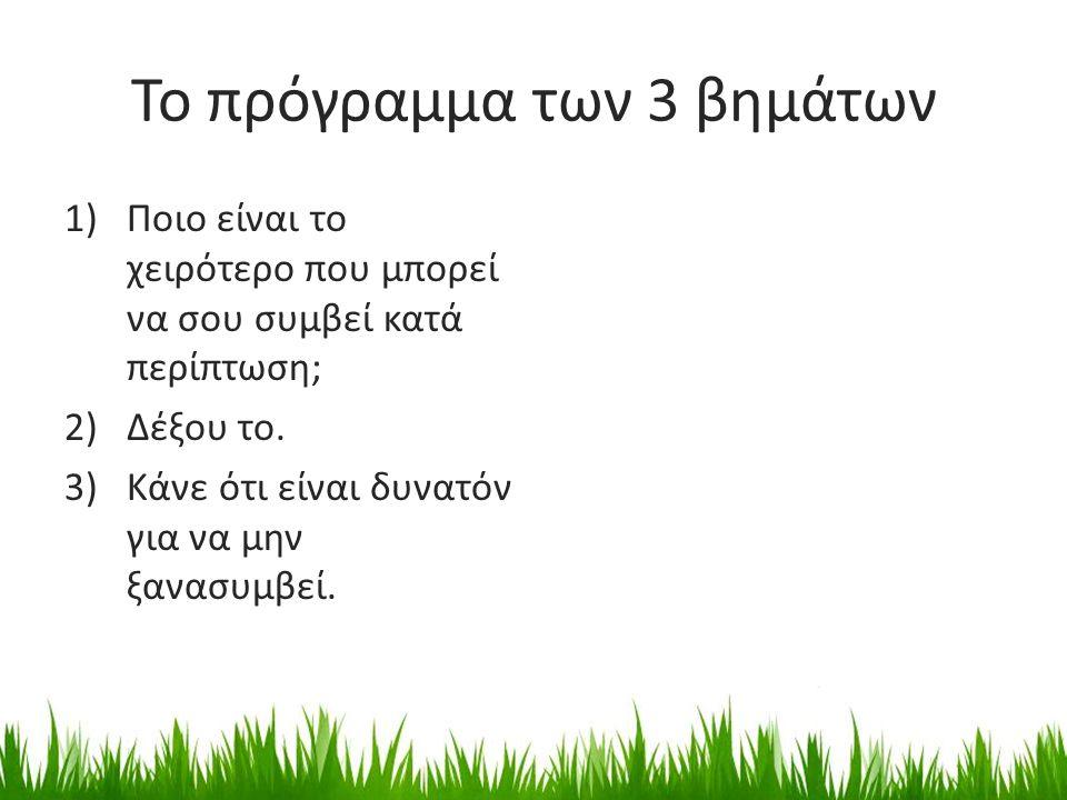 Το πρόγραμμα των 3 βημάτων 1)Ποιο είναι το χειρότερο που μπορεί να σου συμβεί κατά περίπτωση; 2)Δέξου το. 3)Κάνε ότι είναι δυνατόν για να μην ξανασυμβ