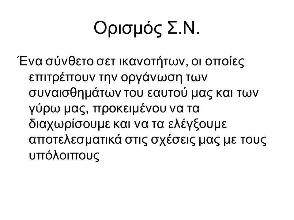 Ορισμός Σ.Ν.
