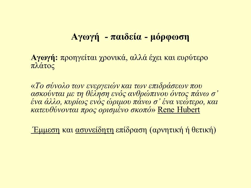 Μεθοδολογία (α) Η παρατήρηση (διακρίνεται σε αυτό-παρατήρηση και σε ετερο-παρατήρηση) Μειον: στερείται αντικειμενικότητας (β) Το πείραμα (εμβάθυνση στ