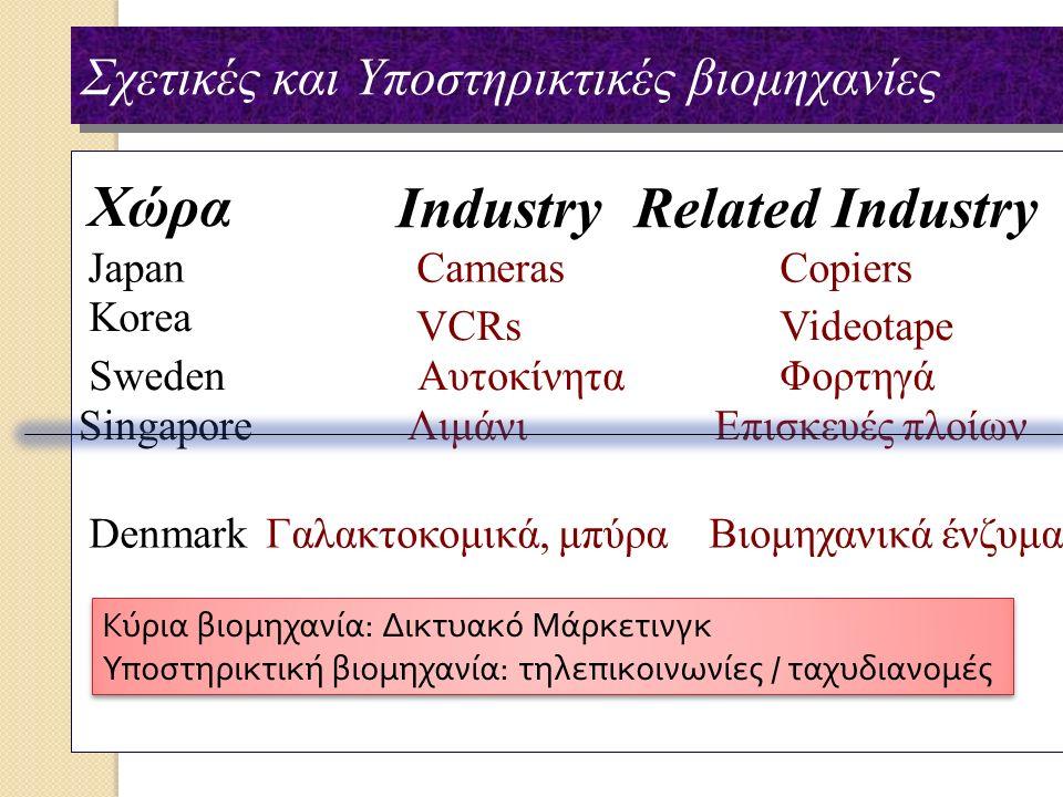 Νεοεισερχόμενοι (new entrants) First Mover Advantages Πλεονεκτήματα ◦ brand recognition ◦ + brand image ◦ customer loyalty ◦ Σχεδιασμός καναλιών διανομής ◦ Εμπειρία της αγοράς Μειονεκτήματα ◦ Αβεβαιότητα ◦ Υπανάπτυκτα δίκτυα ◦ Ανεκπαίδευτοι καταναλωτές ◦ Δημιουργία ζήτησης που θα εκμεταλλευτούν οι ανταγωνιστές ◦ Υψηλό κόστος