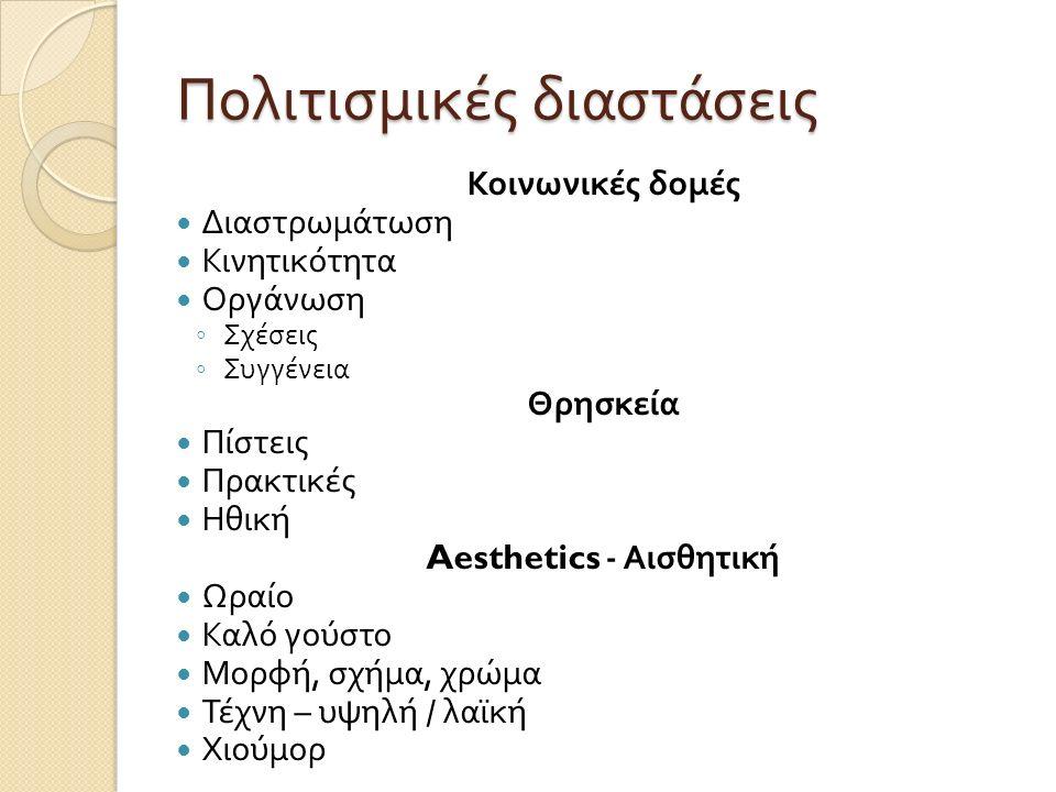 Πολιτισμικές διαστάσεις Material Culture – Υλικός πολιτισμός Artefacts – καλλιτεχνήματα και χρηστικά αντικείμενα Materialism - υλισμός Technology - τε
