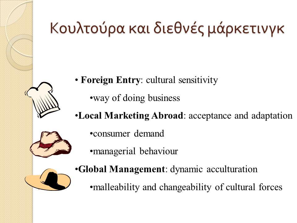 Ανταγωνισμός και διεθνές μάρκετινγκ Foreign Entry: reliance on middlemen Is there a FSA? Local Marketing Abroad: reliance on local staff consumer dema