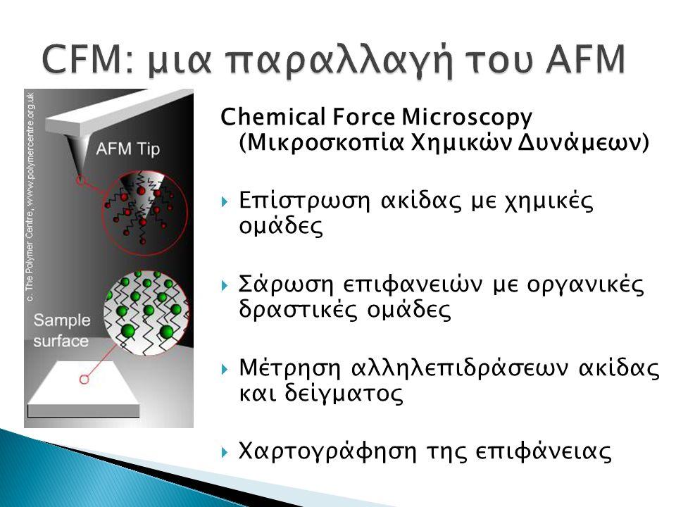 Chemical Force Microscopy (Μικροσκοπία Χημικών Δυνάμεων)  Επίστρωση ακίδας με χημικές ομάδες  Σάρωση επιφανειών με οργανικές δραστικές ομάδες  Μέτρηση αλληλεπιδράσεων ακίδας και δείγματος  Χαρτογράφηση της επιφάνειας
