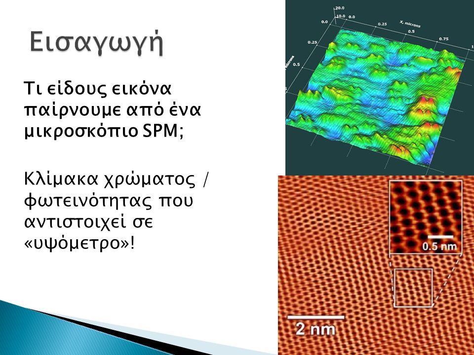 Τι είδους εικόνα παίρνουμε από ένα μικροσκόπιο SPM; Κλίμακα χρώματος / φωτεινότητας που αντιστοιχεί σε «υψόμετρο»!
