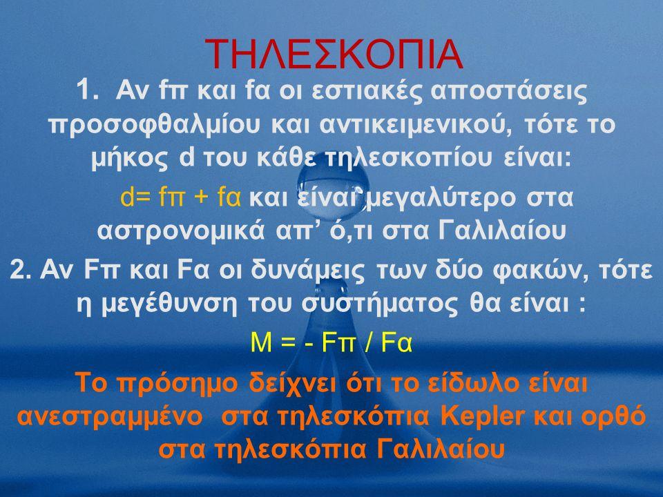 ΤΗΛΕΣΚΟΠΙΑ 1.
