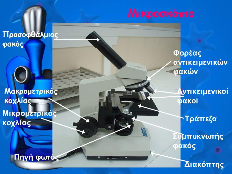 Μικροσκόπιο Προσοφθάλμιος φακός Αντικειμενικοί φακοί Τράπεζα Συμπυκνωτής φακός Μακρομετρικός κοχλίας Μικρομετρικός κοχλίας Διακόπτης Πηγή φωτός Φορέας αντικειμενικών φακών