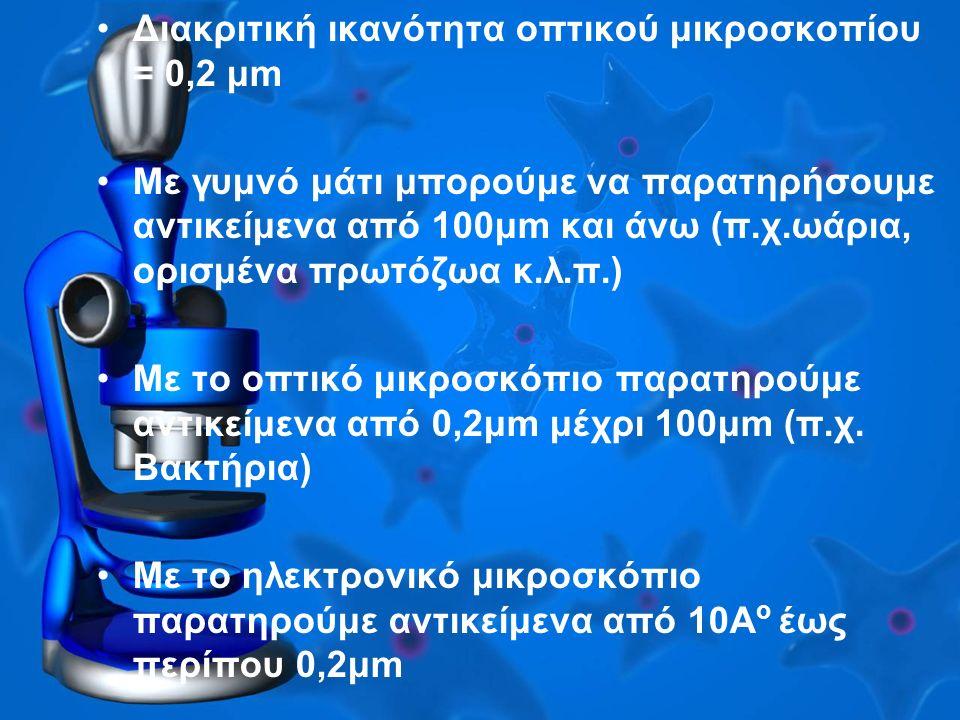 Μονάδες μέτρησης 1μm = 10 -6 m = 1 χιλιοστό του χιλιοστού 1nm = 10 -9 m = 1 χιλιοστό του μικρού 1Α ο = 10 -10 m = 1 δεκάκις χιλιοστό του μικρού