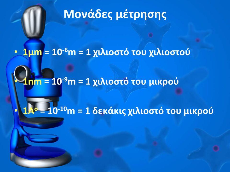 Το σύνθετο μικροσκόπιο είναι ένα οπτικό όργανο που χρησιμοποιείται για την παρατήρηση, υπό μεγέθυνση (έως και 1600x), αντικειμένων που βρίσκονται κοντά στον παρατηρητή.